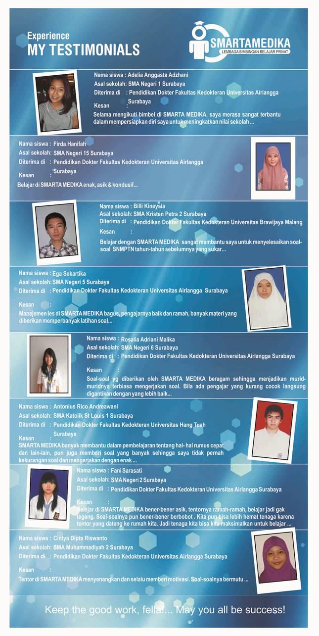 Alumni Tahun 2012 Smarta Medika